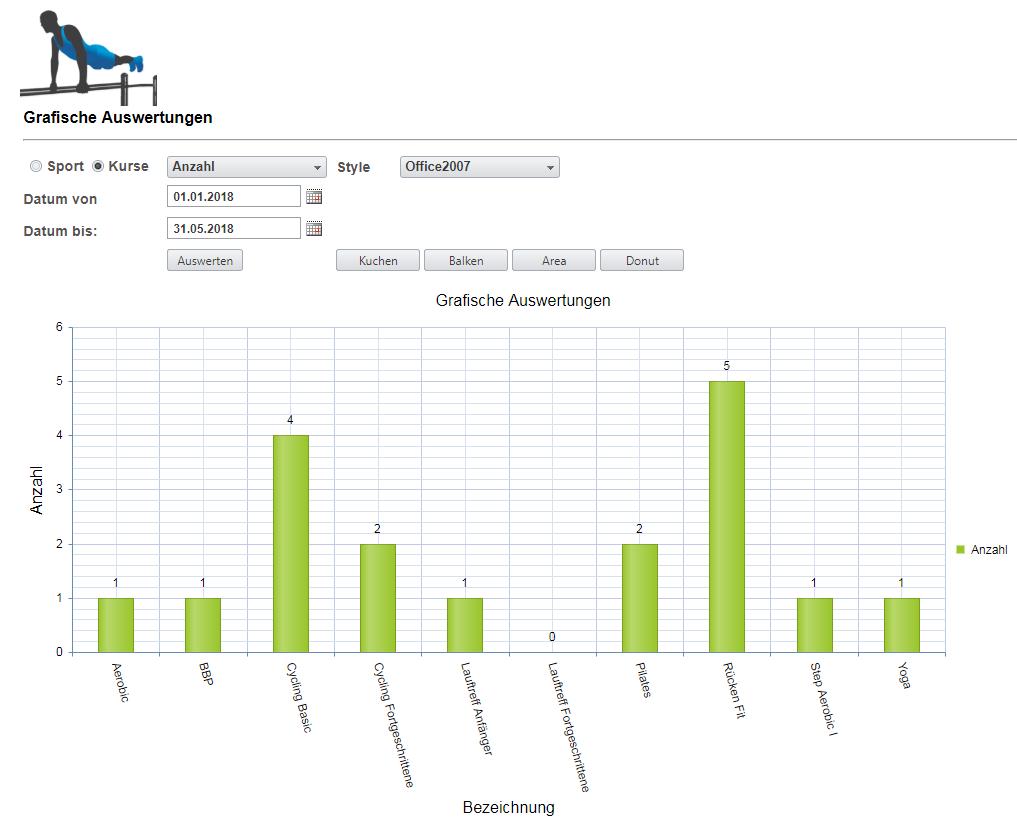 Linear Online Kursverwaltung skaliert nahtlos und wächst mit Ihrem Kursangebot.